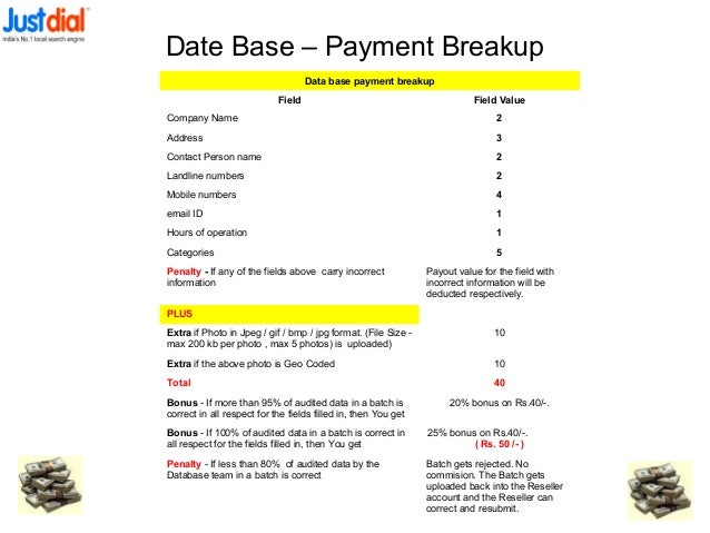 Date Base – Payment Breakup Data base payment breakup Field Field Value Company Name 2 Address 3 Contact Person name 2 Lan...