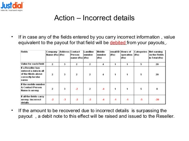 Action – Incorrect details • If in case any of the fields entered by you carry incorrect information , value equivalent to...