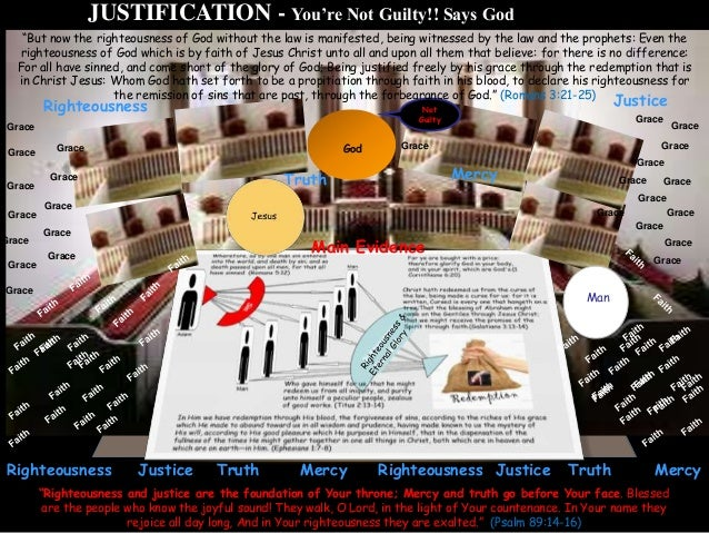 JUSTIFICATION - You're Not Guilty!! Says God ―But now the righteousness of God without the law is manifested, being witnes...