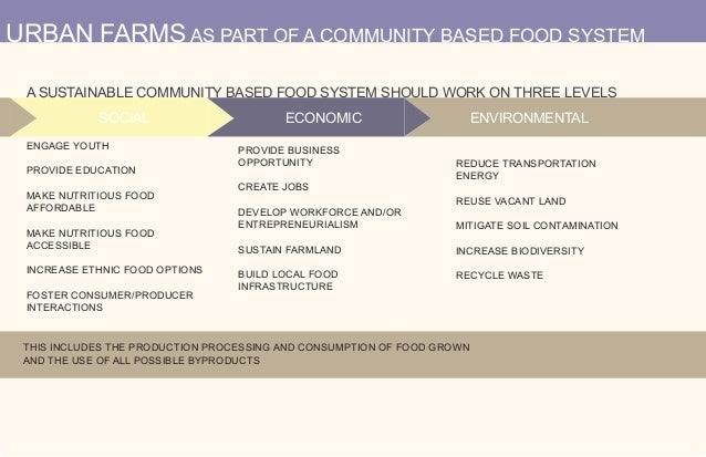 URBAN FARMS AS PART OF A COMMUNITY BASED FOOD SYSTEM A SUSTAINABLE COMMUNITY BASED FOOD SYSTEM SHOULD WORK ON THREE LEVELS...