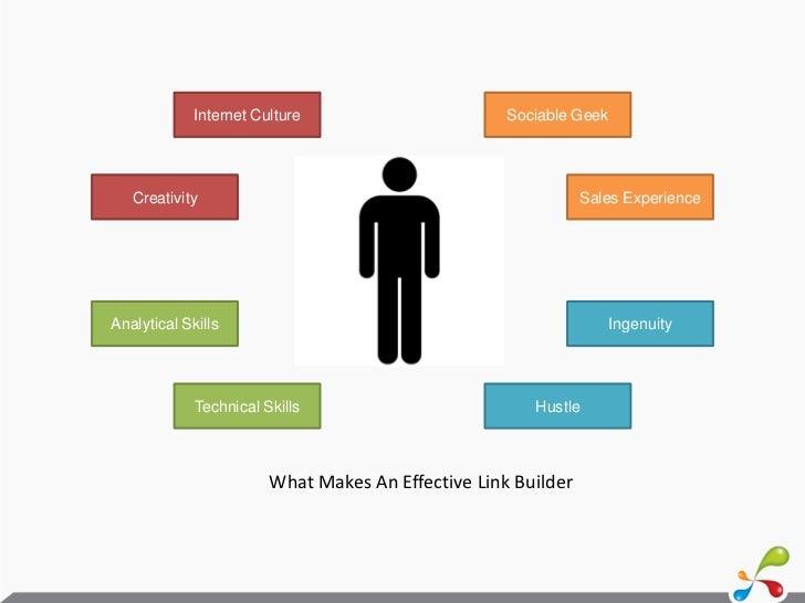 Effective Link Building - Pro SEO Boston 2011 Slide 2