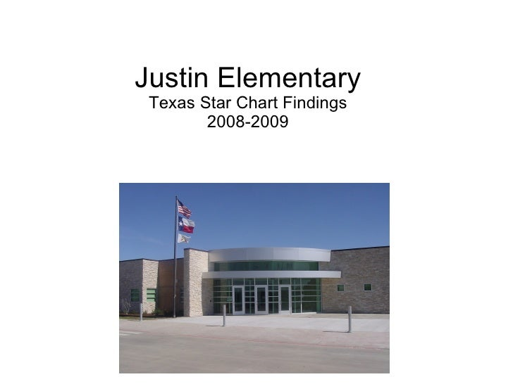 Justin Elementary Texas Star Chart Findings 2008-2009