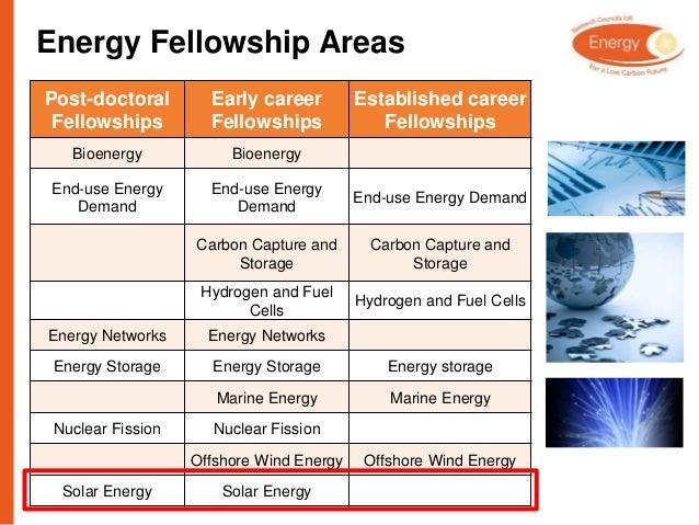 EPSRC UK Energy Programme: New and Sustainable PV