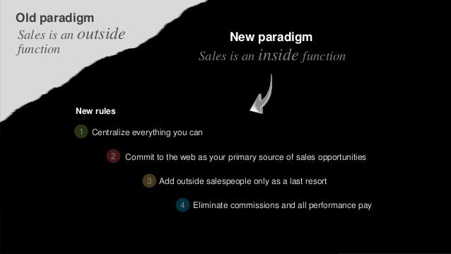 The Death of Field Sales Slide 3
