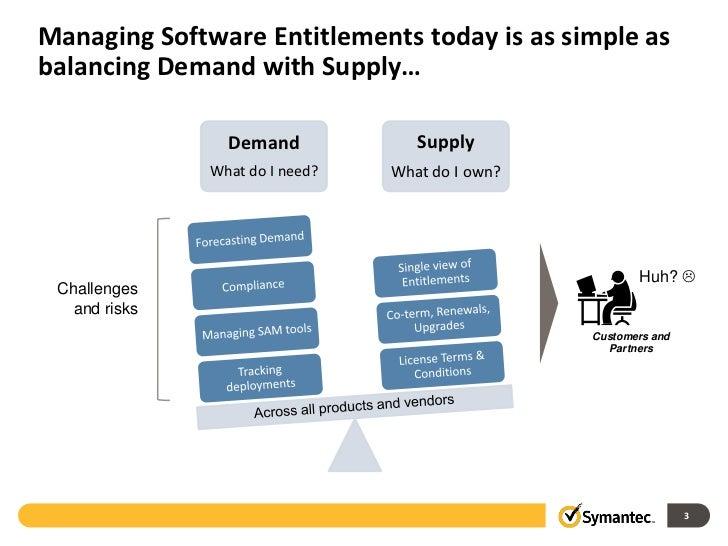 symantec customer service