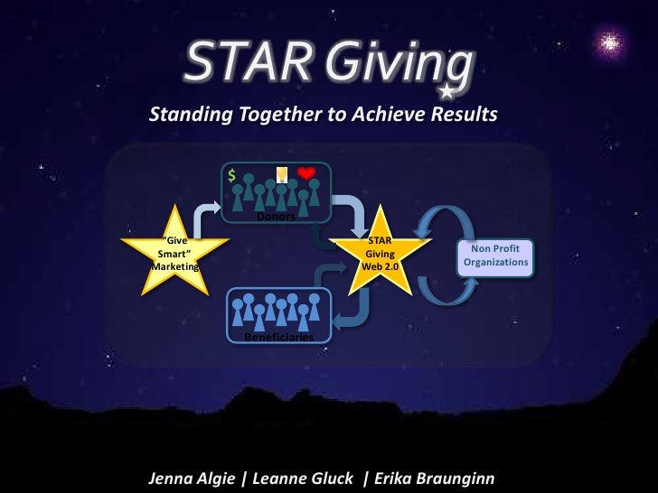 STAR Giving<br />Standing Together to Achieve Results<br />Jenna Algie | Leanne Gluck  | Erika Braunginn<br />
