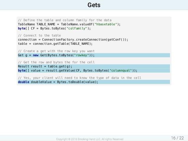 "//Definethetableandcolumnfamilyforthedata TableNameTABLE_NAME=TableName.valueOf(""hbasetable""); byte[]CF=Byt..."