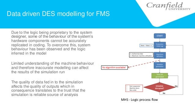 design for manufacture fms 10 description of flexible manufacturing system elements this section describes the major elements of an fms it begins with a.