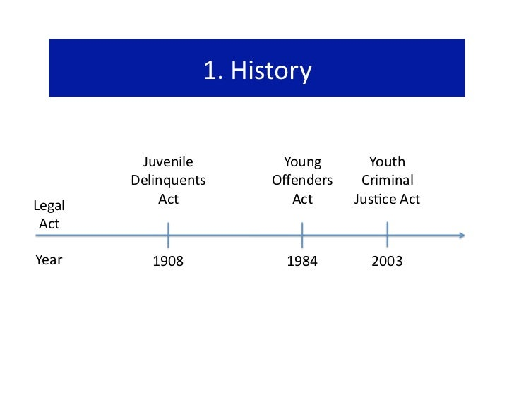 young offenders respond 1984