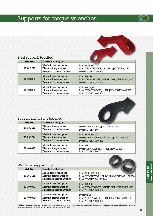 Juwel Torque Wrench >> Juwel Torque Wrenches. Juwel Venezuela. Fertrading Group Venezuela