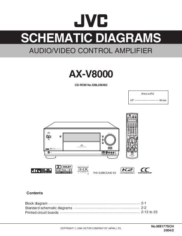 Jvc Kd S12 Wiring Diagram | New Wiring Diagram 2018