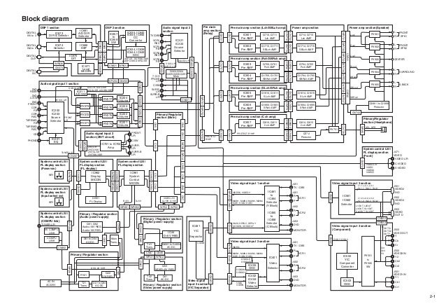 jvc avx 900 wiring diagram schematic diagrams rh ogmconsulting co JVC Wiring Harness JVC KW 500 Wiring Schematic