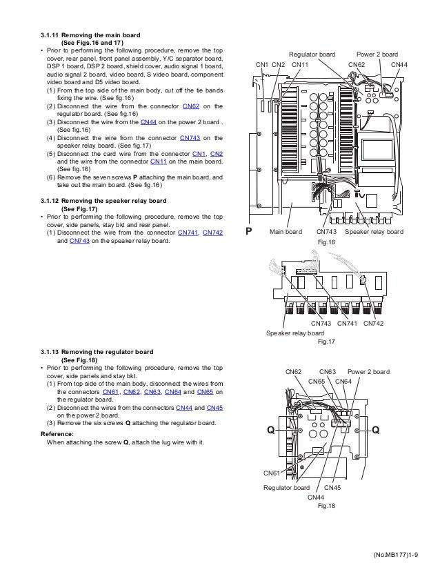 JVC AX-V8000 on