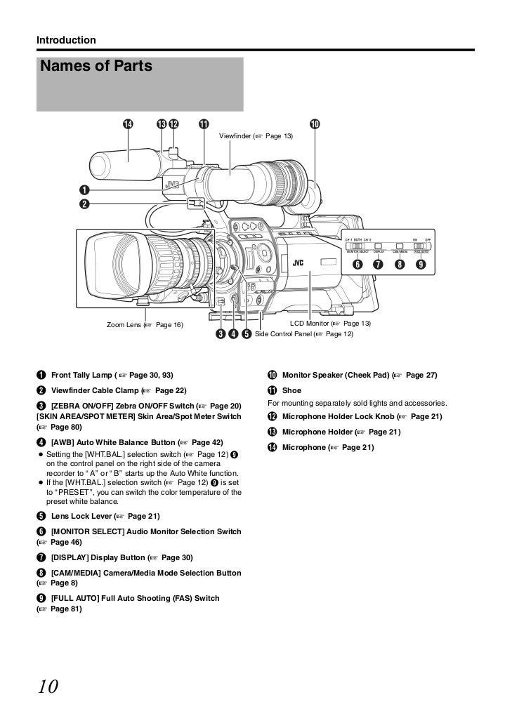 JVC GY-HM750E Operation Manual