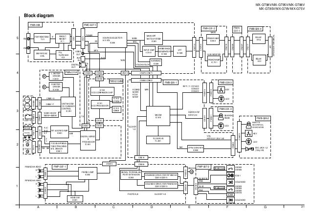 jvc mx g75v g78v gt85v gt88v gt95v gt98v rh slideshare net Parallel and Series Circuits Short Circuit Diagram