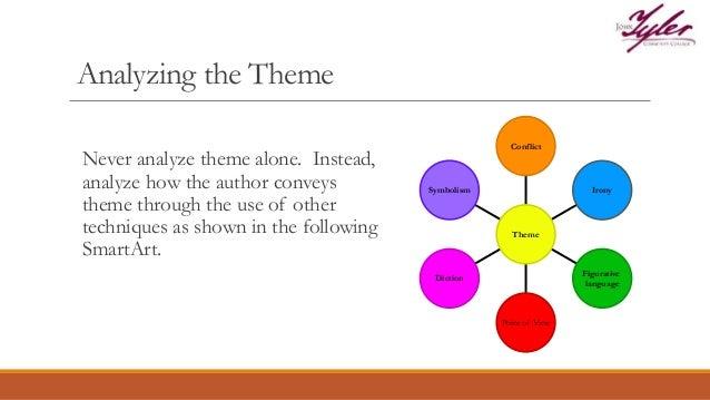 theme analysis