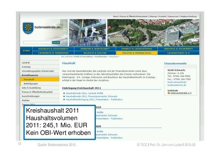 Offene Haushaltsdaten - Bodenseekreis     Kreishaushalt 2011     Haushaltsvolumen     2011: 245,1 Mio. EUR     Kein OBI-We...