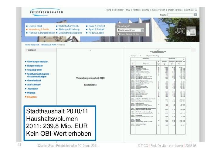 Offene Haushaltsdaten – Stadt Friedrichshafen     Stadthaushalt 2010/11     Haushaltsvolumen     2011: 239,8 Mio. EUR     ...