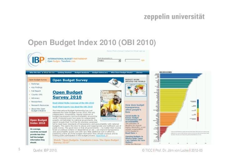 Open Budget Index 2010 (OBI 2010)5    Quelle: IBP 2010.           © TICC   Prof. Dr. Jörn von Lucke   2012-03