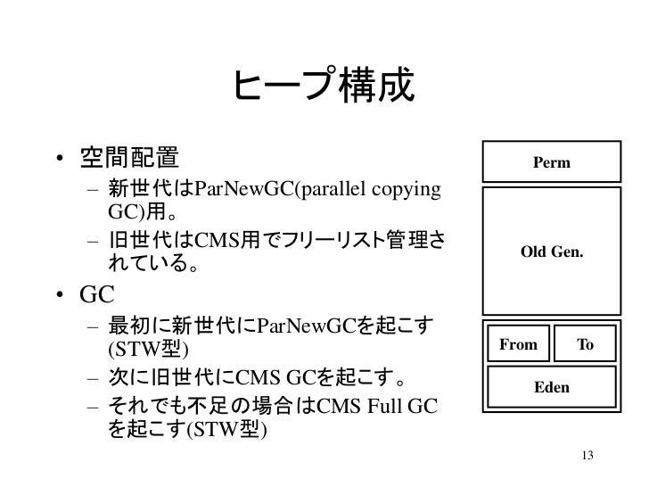 ヒープ構成• 空間配置                                 Perm  – 新世代はParNewGC(parallel copying    GC)用。  – 旧世代はCMS用でフリーリスト管理さ          ...