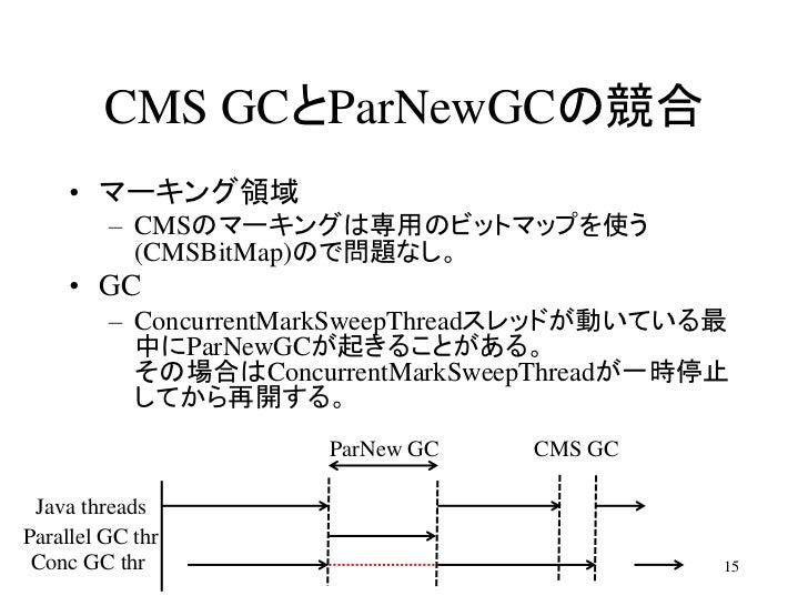 CMS GCとParNewGCの競合     • マーキング領域         – CMSのマーキングは専用のビットマップを使う           (CMSBitMap)ので問題なし。     • GC         – Concurre...