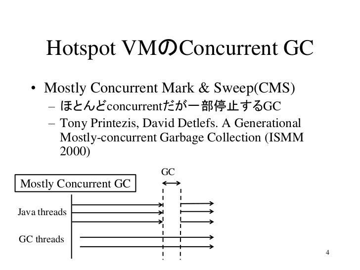Hotspot VMのConcurrent GC   • Mostly Concurrent Mark & Sweep(CMS)       – ほとんどconcurrentだが一部停止するGC       – Tony Printezis, ...