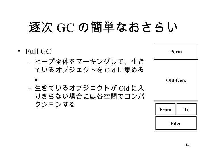 逐次 GC の簡単なおさらい <ul><li>Full GC </li></ul><ul><ul><li>ヒープ全体をマーキングして、生きているオブジェクトを Old に集める。 </li></ul></ul><ul><ul><li>生きている...