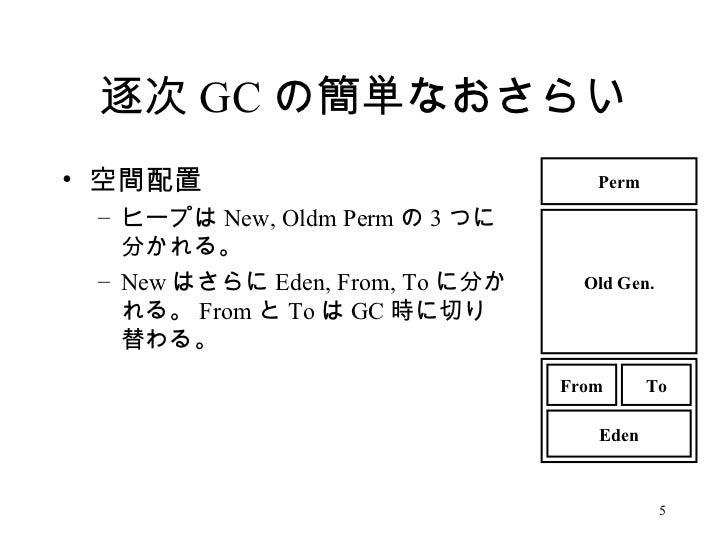 逐次 GC の簡単なおさらい <ul><li>空間配置 </li></ul><ul><ul><li>ヒープは New, Oldm Perm の 3 つに分かれる。 </li></ul></ul><ul><ul><li>New はさらに Eden...