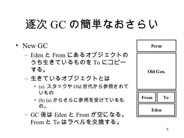 逐次 GC の簡単なおさらい <ul><li>New GC </li></ul><ul><ul><li>Eden と From にあるオブジェクトのうち生きているものを To にコピーする。 </li></ul></ul><ul><ul><li...