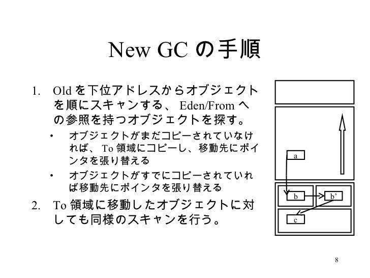 New GC の手順 <ul><li>Old を下位アドレスからオブジェクトを順にスキャンする、 Eden/From への参照を持つオブジェクトを探す。 </li></ul><ul><ul><li>オブジェクトがまだコピーされていなければ、 T...