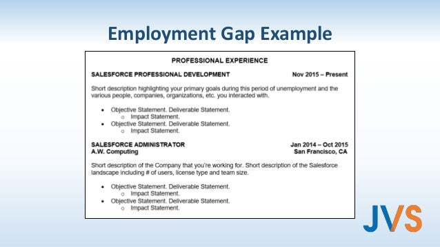 Gap Resume Unemployment