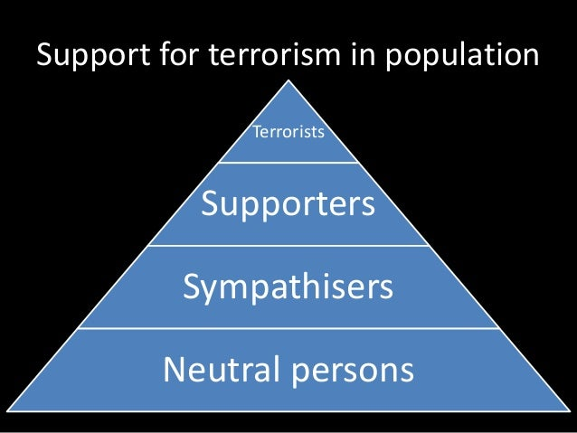 Support for terrorism in population Terrorists Supporters Sympathisers Neutral persons