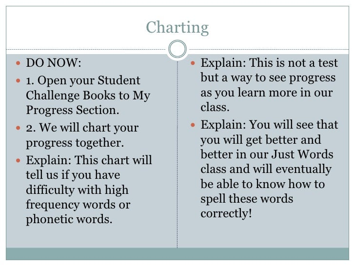 Charting DO NOW:                      Explain: This is not a test 1. Open your Student          but a way to see progre...