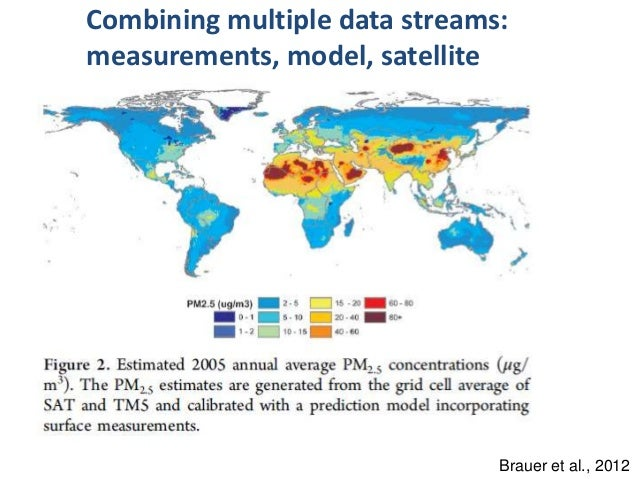 Better relating atmospheric science and health impacts • Communities need to work together more! – Use models and satellit...