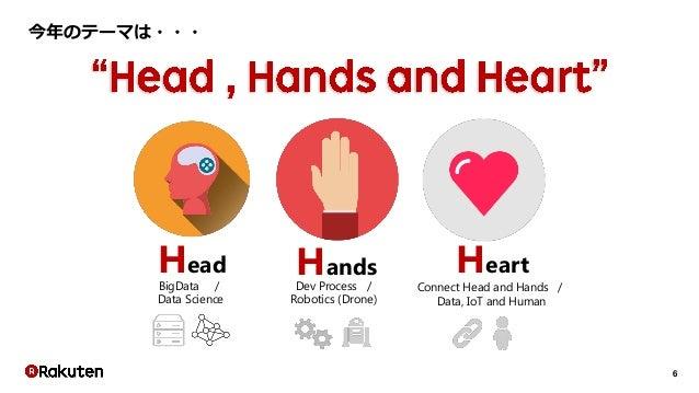 6 今年のテーマは・・・ Head BigData / Data Science Hands Dev Process / Robotics (Drone) Heart Connect Head and Hands / Data, IoT and...