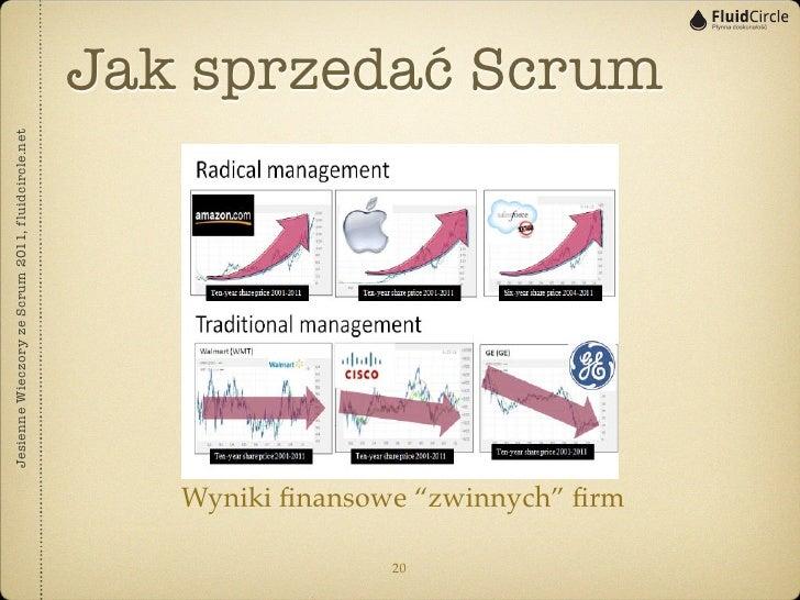 Jak sprzedać ScrumJesienne Wieczory ze Scrum 2011, fluidcircle.net                                                      Wy...