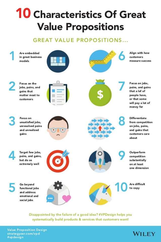 10 Characteristics Of Great  Value Propositions  Are embedded in great business models  Focus on the  jobs, pains, and gai...
