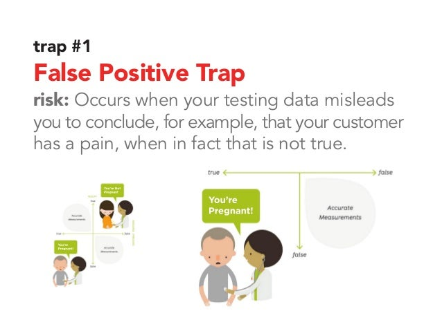 trap #1 False Positive Trap