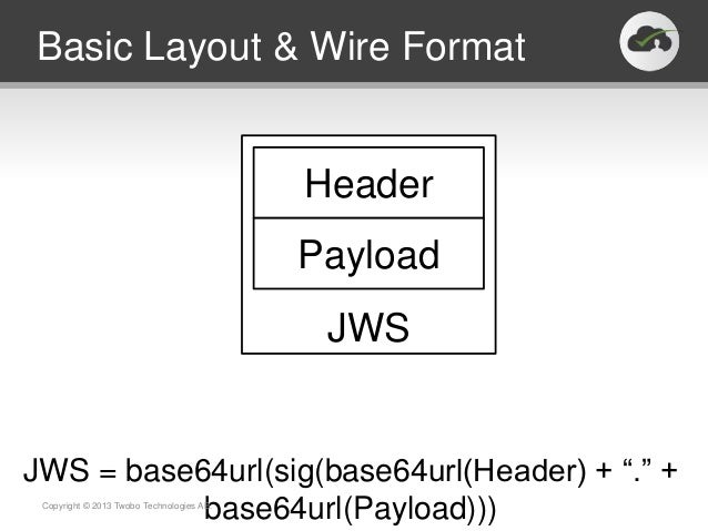 Basic Layout & Wire Format                                           Header                                           Payl...