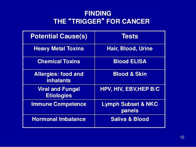 """FINDING THE """"TRIGGER"""" FOR CANCER Potential Cause(s) Tests Heavy Metal Toxins Hair, Blood, Urine Chemical Toxins Blood ELIS..."""