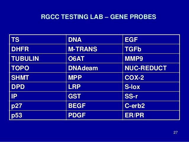 RGCC TESTING LAB – GENE PROBES TS DNA EGF DHFR M-TRANS TGFb TUBULIN O6AT MMP9 TOPO DNAdeam NUC-REDUCT SHMT MPP COX-2 DPD L...