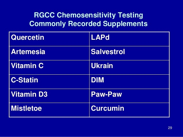 RGCC Chemosensitivity Testing Commonly Recorded Supplements Quercetin LAPd Artemesia Salvestrol Vitamin C Ukrain C-Statin ...
