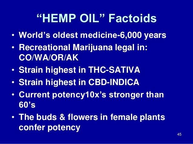 """HEMP OIL"" Factoids • World's oldest medicine-6,000 years • Recreational Marijuana legal in: CO/WA/OR/AK • Strain highest ..."