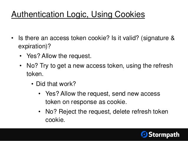 JWT Authentication with AngularJS