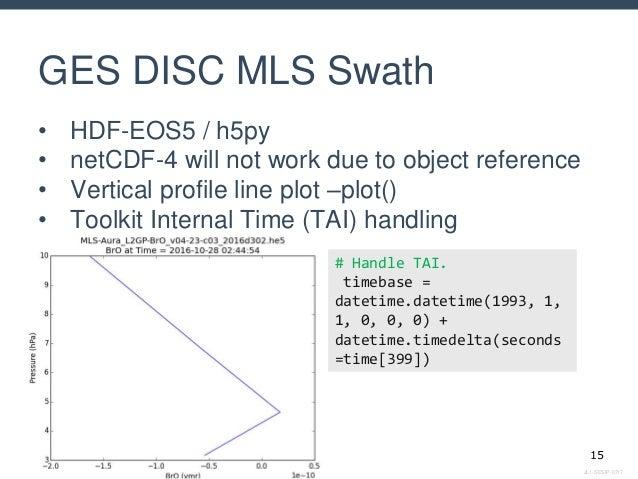 Netcdf4 Python Documentation