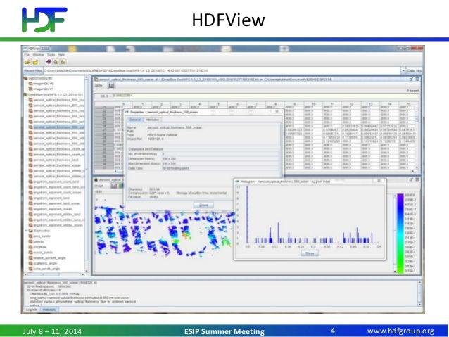HDF-Java Overview