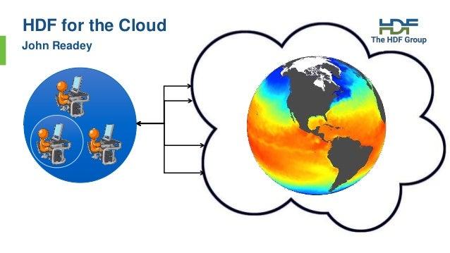 HDF for the Cloud 1 John Readey