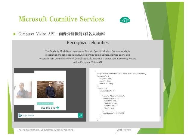 Microsoft Cognitive Services u Computer Vision API – 画像分析機能(有名人検索) 2016/10/15All rights reserved. Copyright(C) 2016 AYASE ...