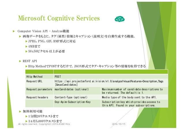 Microsoft Cognitive Services u Computer Vision API – Analyze機能 u 画像データをもとに、タグ(属性)情報とキャプション(説明文)を自動生成する機能。 u JPEG, PNG, GIF...