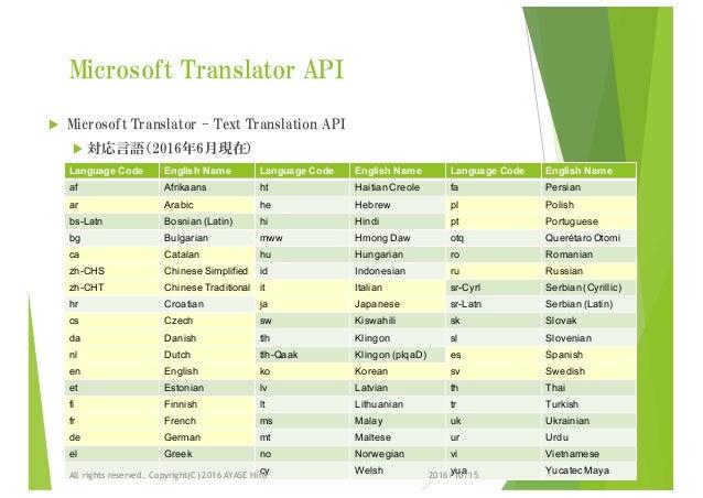 Microsoft Translator API u Microsoft Translator - Text Translation API u 対応言語(2016年6月現在) Language Code English Name Langua...